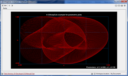 The CSharpCalc graphic display showing a parametric function graph